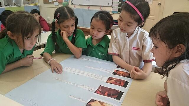 EtonHouse Blog - At EtonHouse Kuala Lumpur, this takes many forms of reflection, with collaborative planning meetings every week for every year level. .jpg