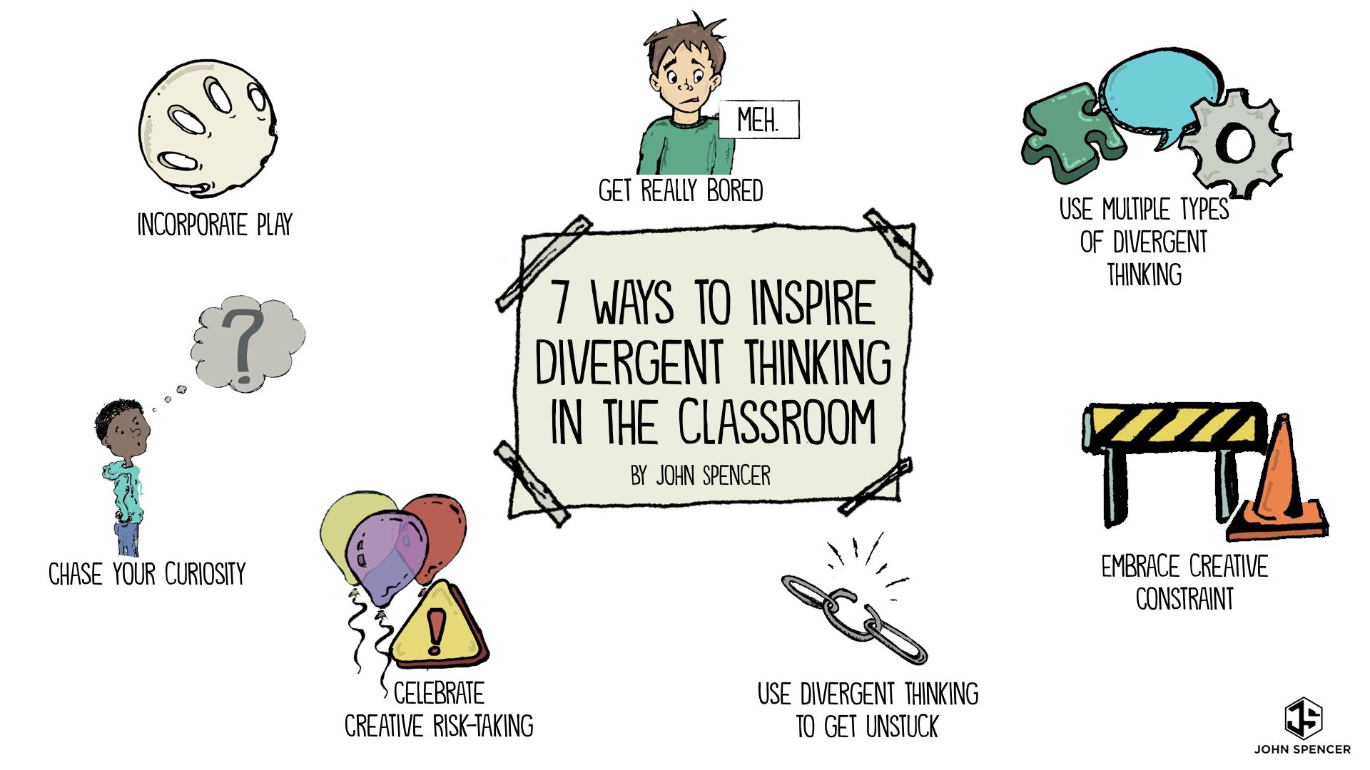 divergent-thinking.001